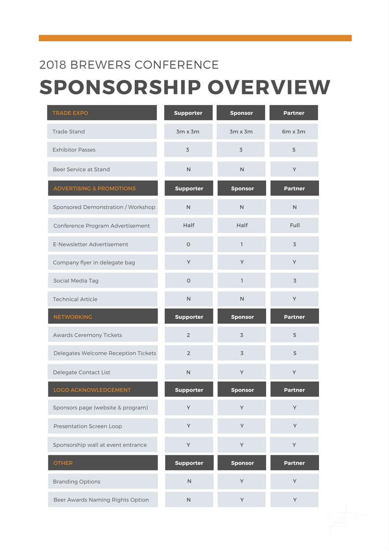 Sponsorship Overview